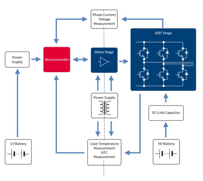 Block Diagram Of Energy Meter Reading Through Internet