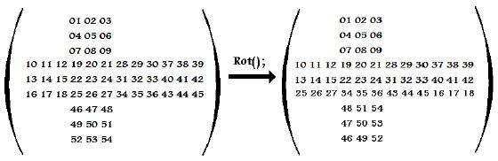 Mathematics of the Rubiks Cube - Permutation Group