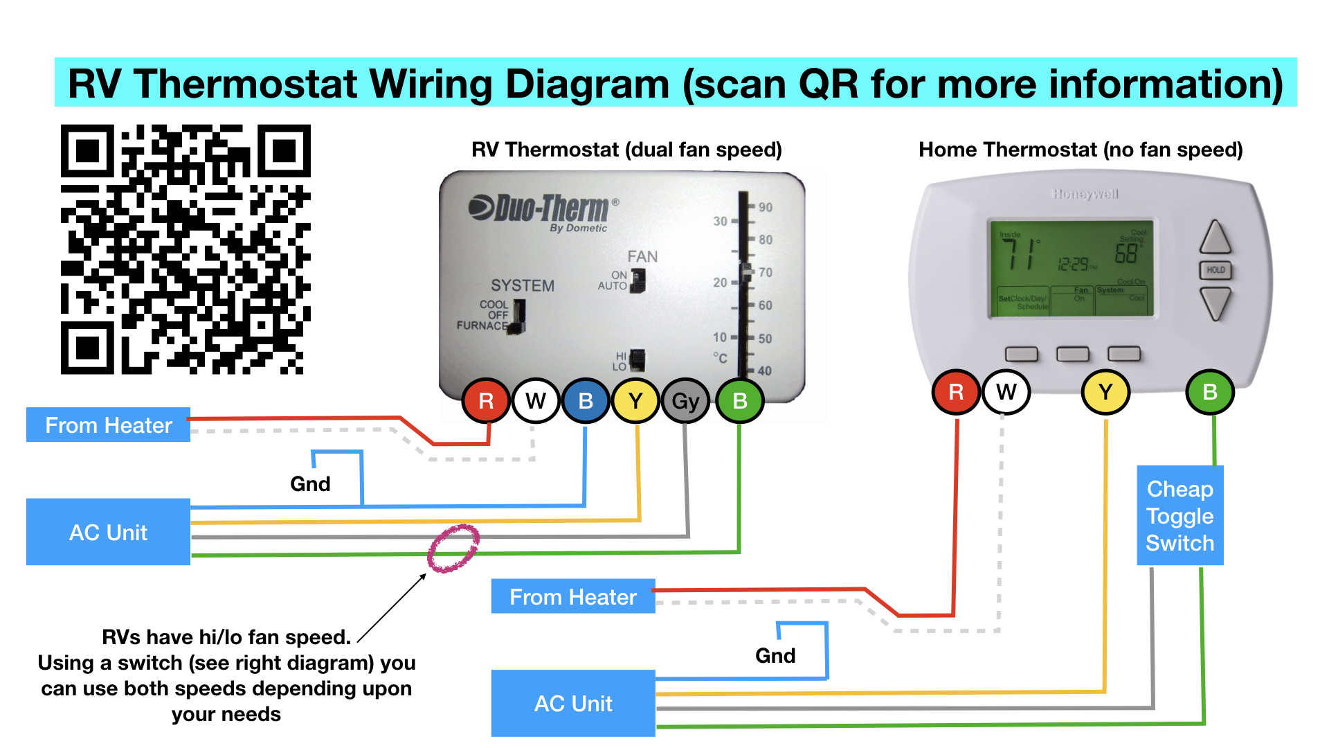 hight resolution of rv thermostat the big thermostat info page 100 free note if this diagram is accurate the white wire to the thermostat is