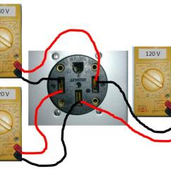 110 Plug Wiring Diagram 2009 Ford Explorer 50 Amp That Makes Rv Electric Easy Showing Voltages