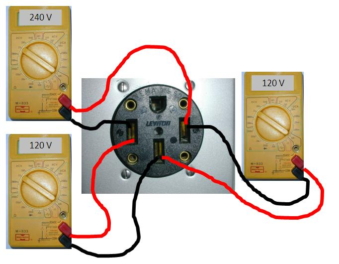 rv 50 amp service diagram life cycle of a labeled moss plug wiring that makes electric easy showing voltages