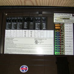 Rv Breaker Box Wiring Diagram Of A Butterfly Worksheet Electrical Power Distribution Panel