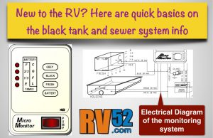 Wiring Diagram For Rv Holding Tanks Rv Basics Black Water Or Sewer System Information