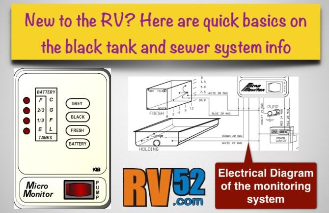 rv basics  black water or sewer system information