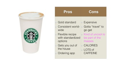 Starbucks Mocha Pros and Cons compared to other choices