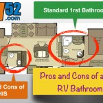 The Pros and Cons of having an additional 1/2 bath in an RV