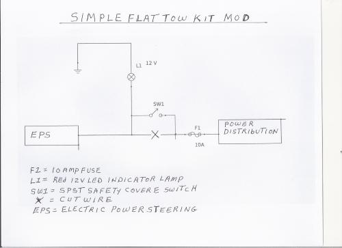 small resolution of utility power distribution diagram
