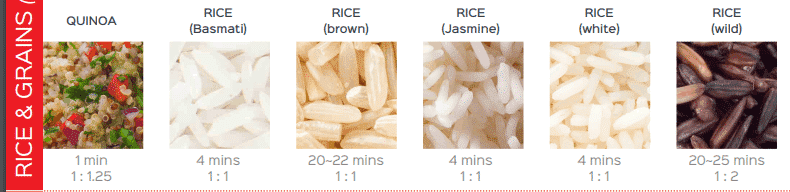 Instant pot cooking times for rice and grains convenient to use in RV