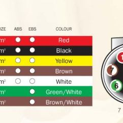 Led Trailer Lights Wiring Diagram Australia 2005 Chevy Equinox Cooling System Light Plug Diagrams Rveethereyet Ebs