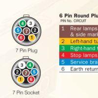 Trailer Light Plug Wiring Diagrams