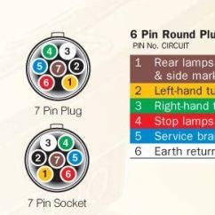 Led Trailer Lights Wiring Diagram Australia 1997 Honda Civic Stereo Light Plug Diagrams Rveethereyet Small Round