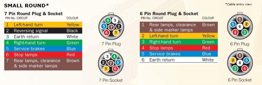 7 pin trailer wiring diagram australia echo chainsaw parts light plug diagrams - rveethereyet