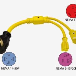 30a Rv Plug Wiring Diagram Melex Golf Cart Male 30 Amp 220 Volt Dryer