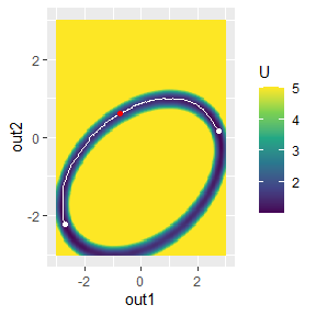 Barrier Simulation Plot