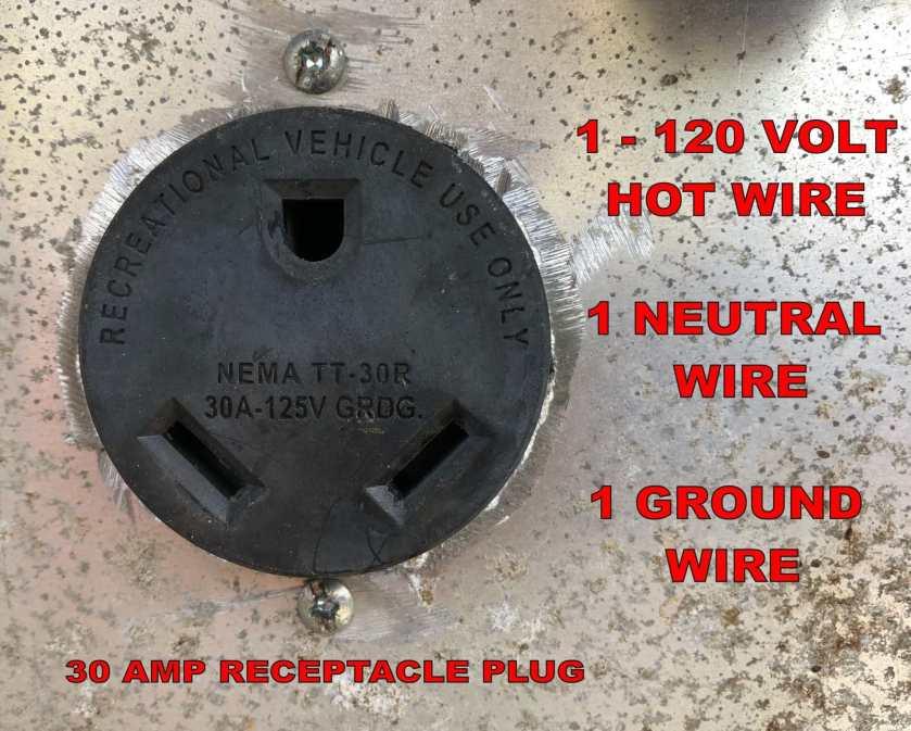 30 amp rv plug