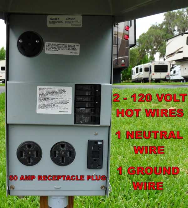 50 amp rv plug