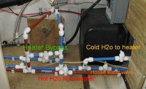 How To Fix RV Water Supply Lines: RV Plumbing Tips