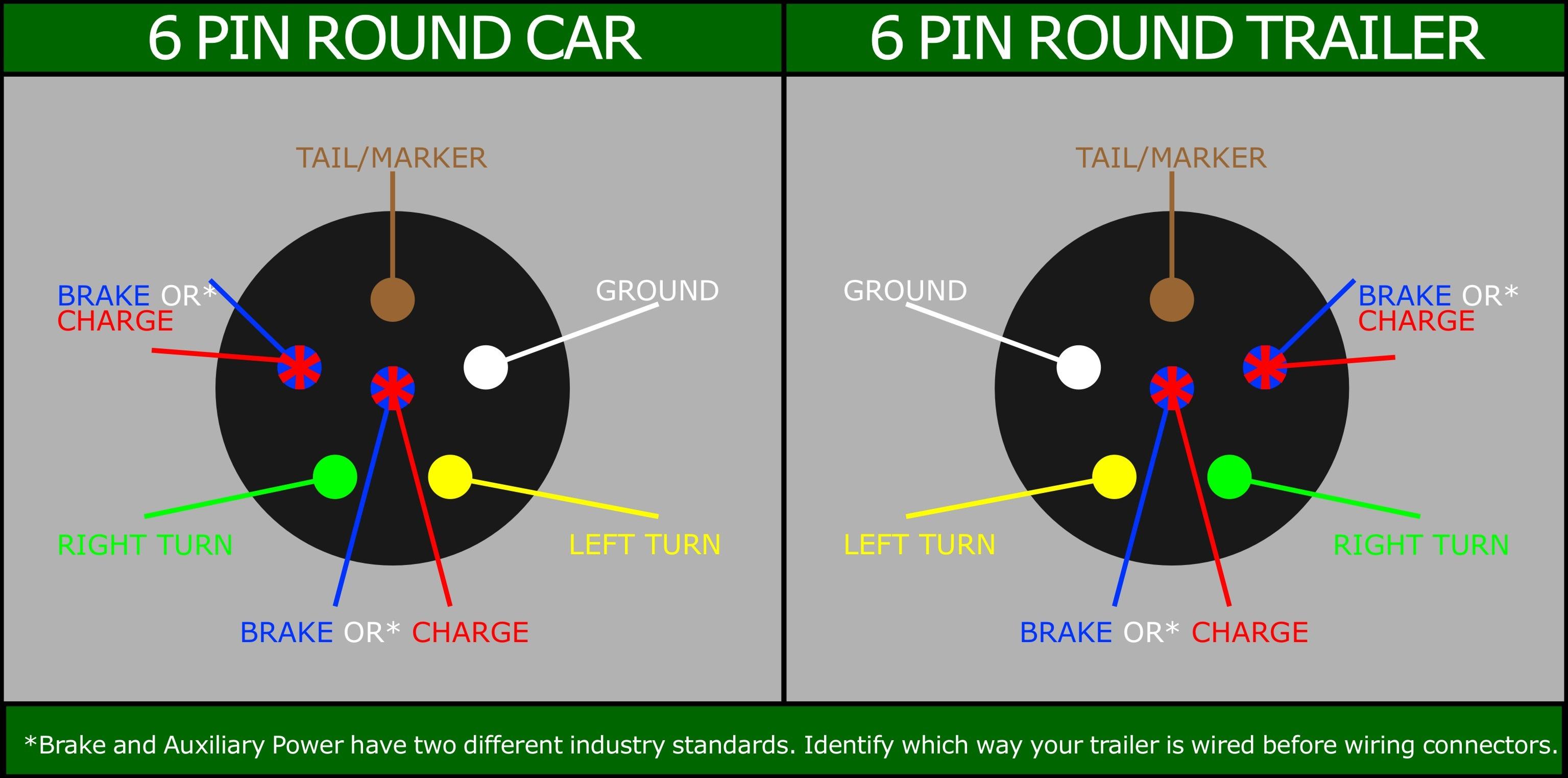 Wire Trailer Wiring Diagram On 7 Way Trailer Plug Wiring Standard
