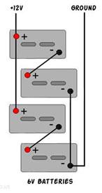 36 Volt Battery Wiring Diagram Lift Rv Solar Panel Installation Guide Rv Solar Power