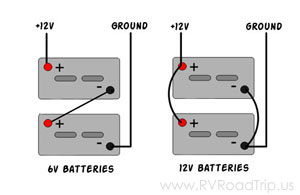 solar power battery wiring diagram funny bar rv great installation of panel guide rh rvroadtrip us diagrams