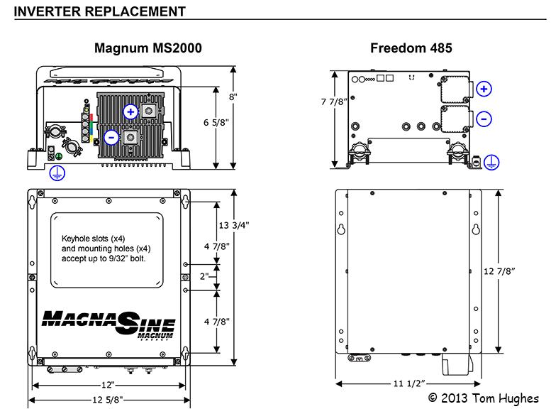 rv inverter wiring diagram mini cooper engine parts magnum rvseniormoments ms2000 and freedom485