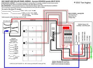 Solar Panels | rvSeniorMoments