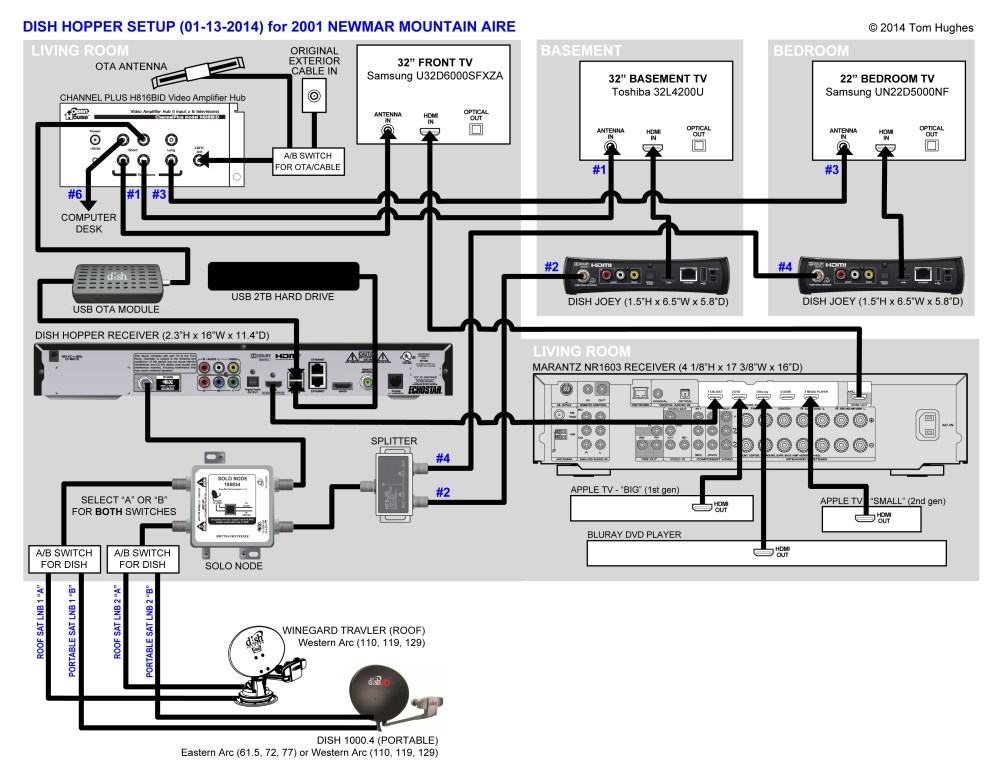 medium resolution of dish cable wiring wiring diagram schematics cox cable wiring dish cable wiring