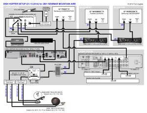 AV System | rvSeniorMoments