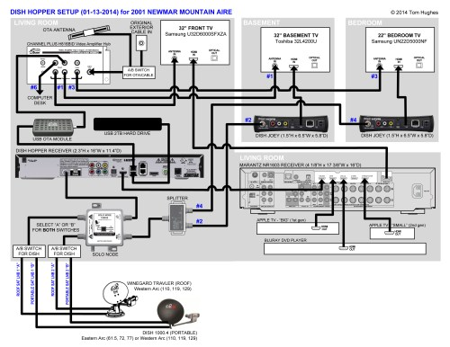 small resolution of dish cable wiring wiring diagram schematics cox cable wiring dish cable wiring