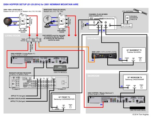 small resolution of wiring diagram for dish 722k dvr wiring diagram option dish dvr wiring