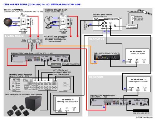 small resolution of dish network joey wiring diagram wiring diagram yer dish network joey wiring diagram diagram data schema