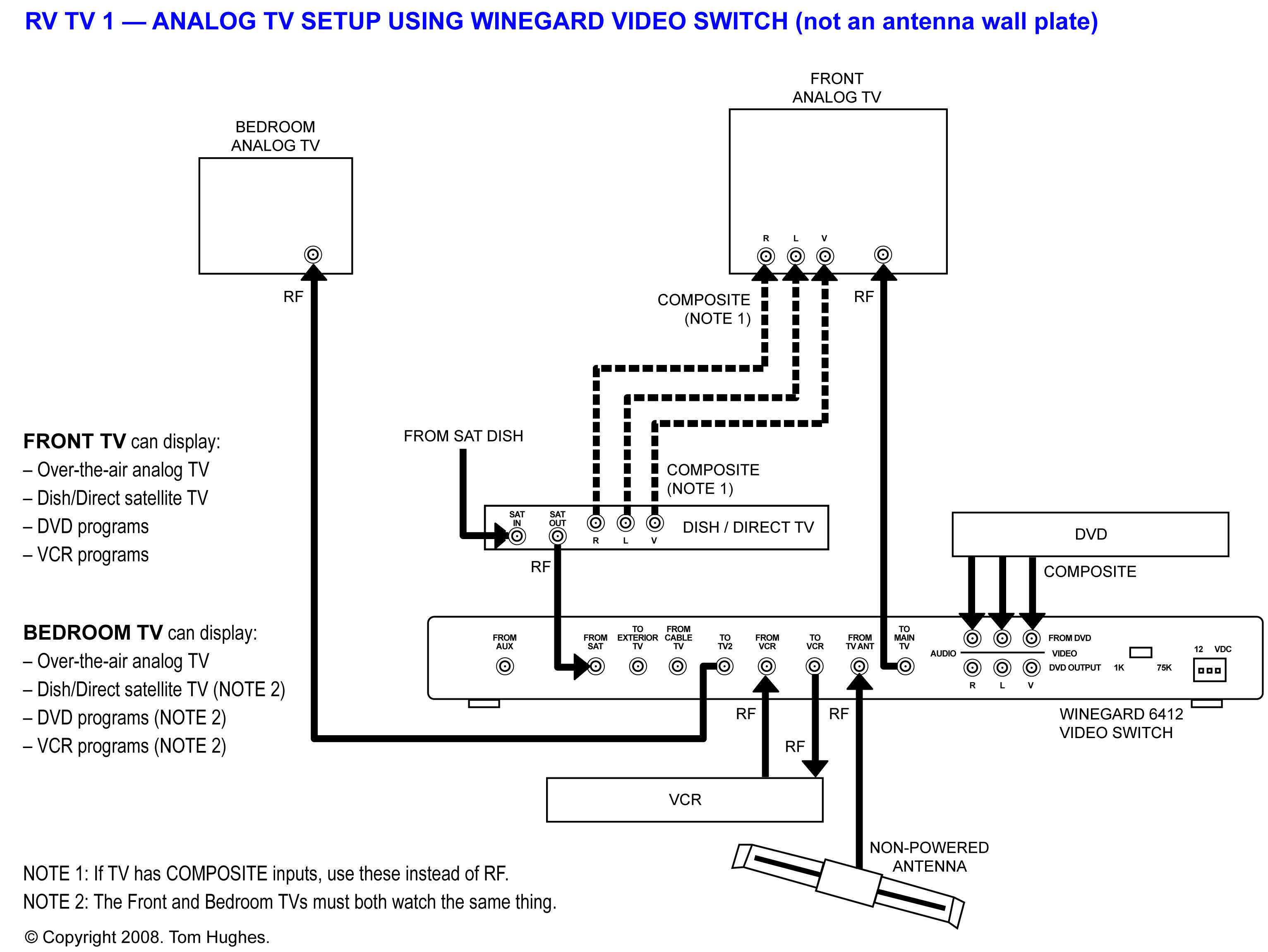 rv cable tv wiring diagram 2004 ford f250 super duty radio winegard antenna assembly