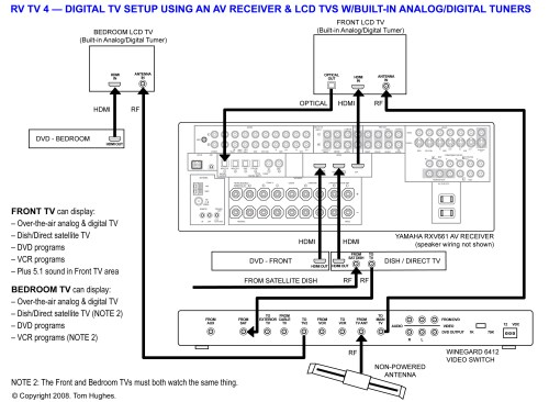 small resolution of winegard antenna wiring diagram winegard antenna assembly rv satellite system wiring setup thor satellite wiring