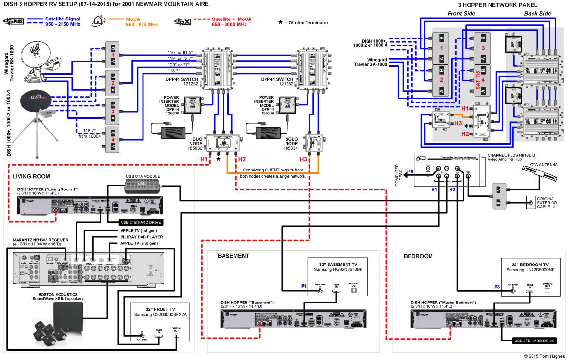 rv tv wiring diagrams