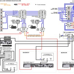 Dish Tv Antenna Wiring Diagram Atlas Copco Parts Av System   Rvseniormoments