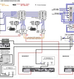 rv audio visual system primer irv2 forums wiring diagram moreover 1998 newmar dutch star motorhome wiring [ 1176 x 739 Pixel ]