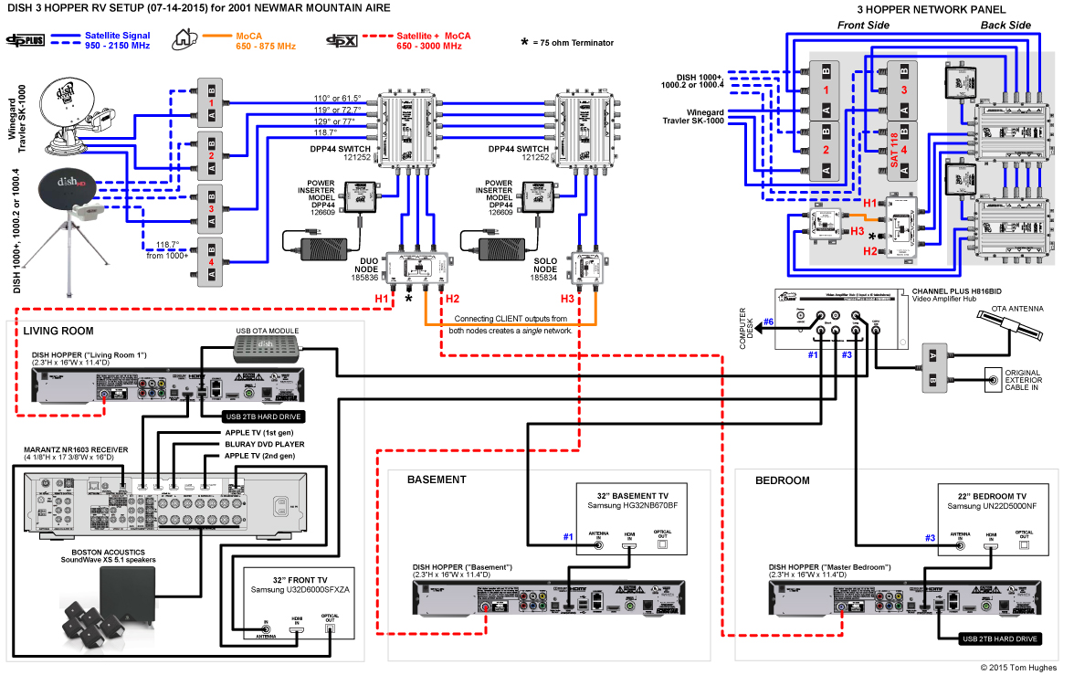 hight resolution of av system rvseniormoments tv wiring diagram 3 hopper rv system click to enlarge