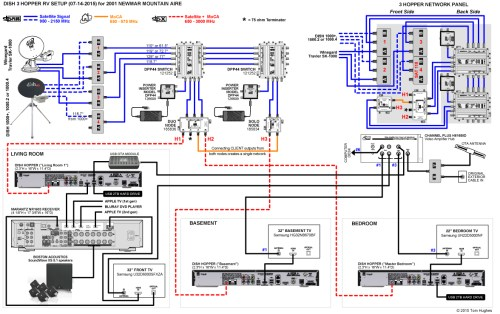 small resolution of dish surround sound diagram wiring diagram todays rh 12 7 12 1813weddingbarn com surround sound receivers bose surround sound wiring diagram