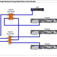 Slingbox Wiring Diagram 1986 Chevy Truck Ignition Switch 3-three Hoppers – Single Network Using Hybrid Duo Nodes   Rvseniormoments