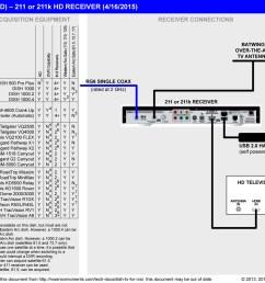 winegard rv antenna wiring diagram [ 1550 x 1197 Pixel ]