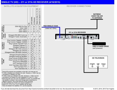 small resolution of winegard rv antenna wiring diagram