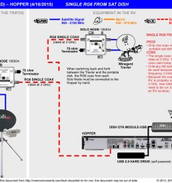 dishtv connection diagrams wiring diagram for you dishtv satellite wiring diagram [ 1550 x 1197 Pixel ]