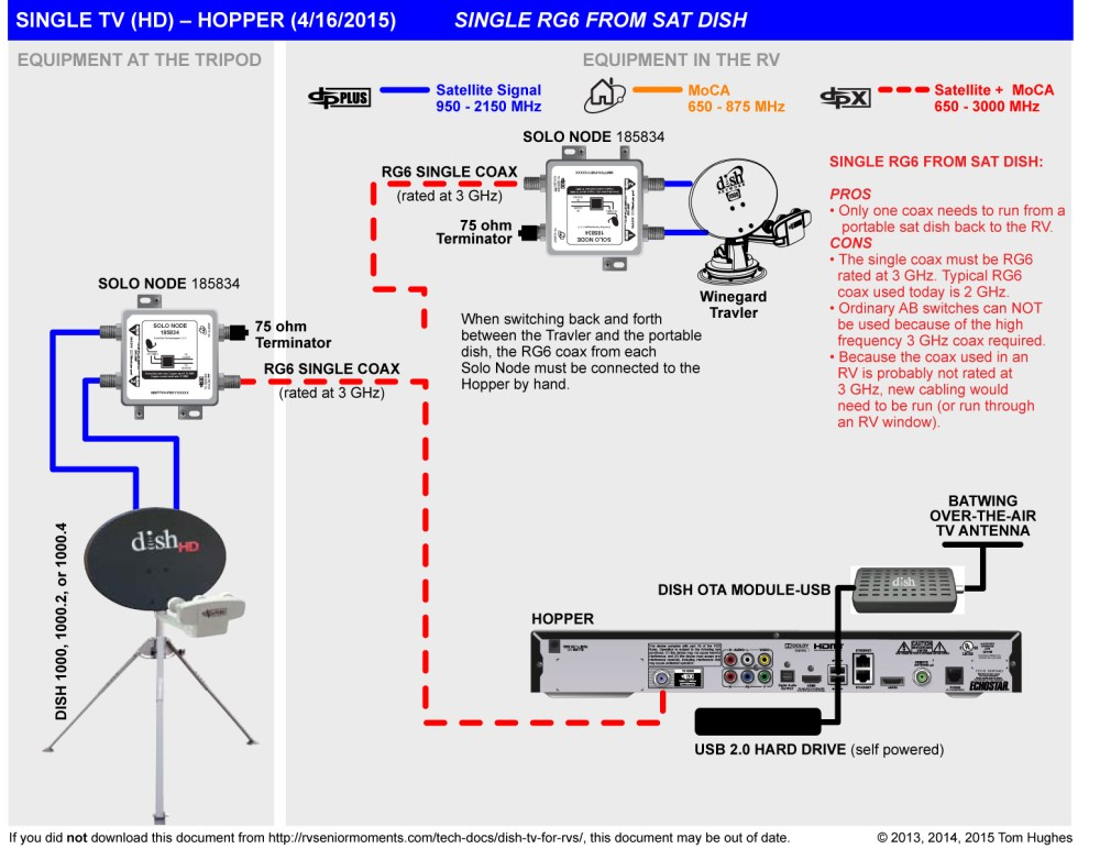 medium resolution of dishtv connection diagrams wiring diagram for you dishtv satellite wiring diagram
