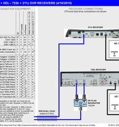 vip 722 wiring diagram dish tv for rvs rvseniormomentsone 622 722 or 722k and a super home node [ 1550 x 1197 Pixel ]