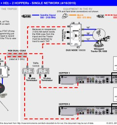 two hoppers wiring diagram wiring diagram pass dishtv hopper wiring diagram wiring diagram two hoppers wiring [ 1552 x 1198 Pixel ]