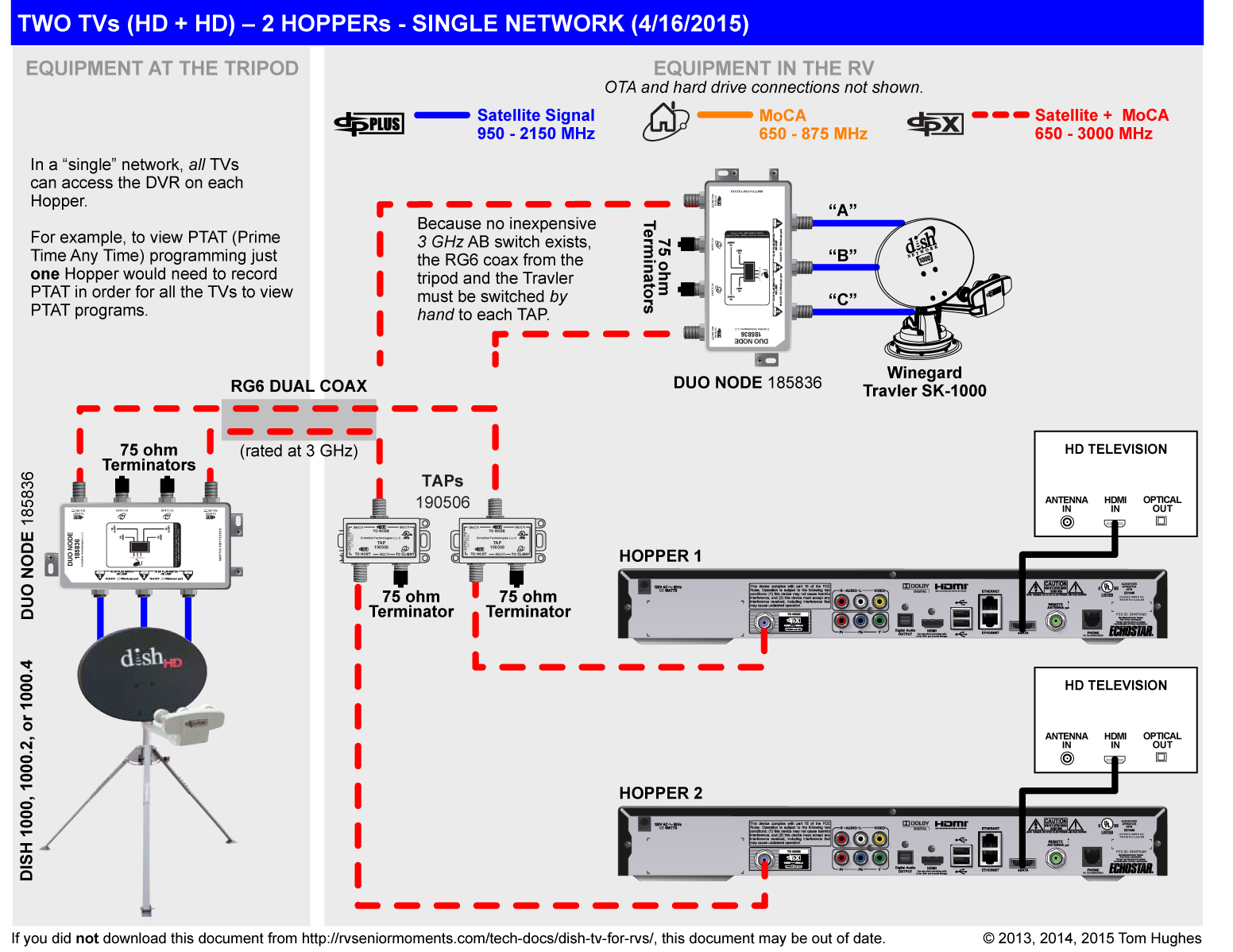 directv wiring diagram swm gm parts search dish network satellite setup diagrams schematic