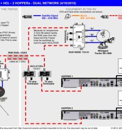 satellite dish 322 wiring diagram wiring diagram source dish network second receiver setup dish 322 wiring diagram [ 1550 x 1197 Pixel ]