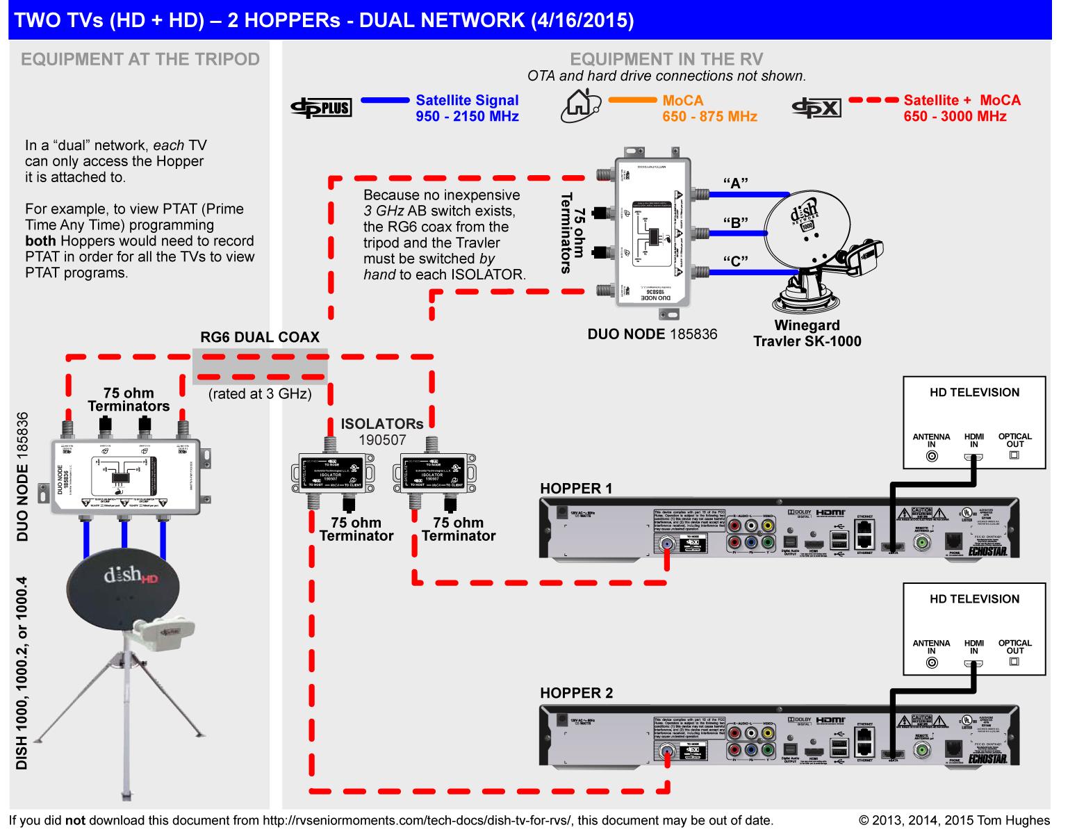 dish network wiring diagrams turntable cartridge diagram dual receiver 41