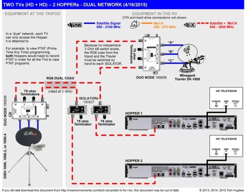small resolution of satellite dish 322 wiring diagram wiring diagram source dish network second receiver setup dish 322 wiring diagram