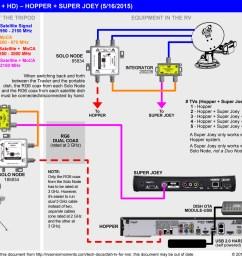 super joey integrator wiring diagram super joey and joey dish hopper super joey wiring diagram basic electrical wiring diagrams [ 1550 x 1197 Pixel ]